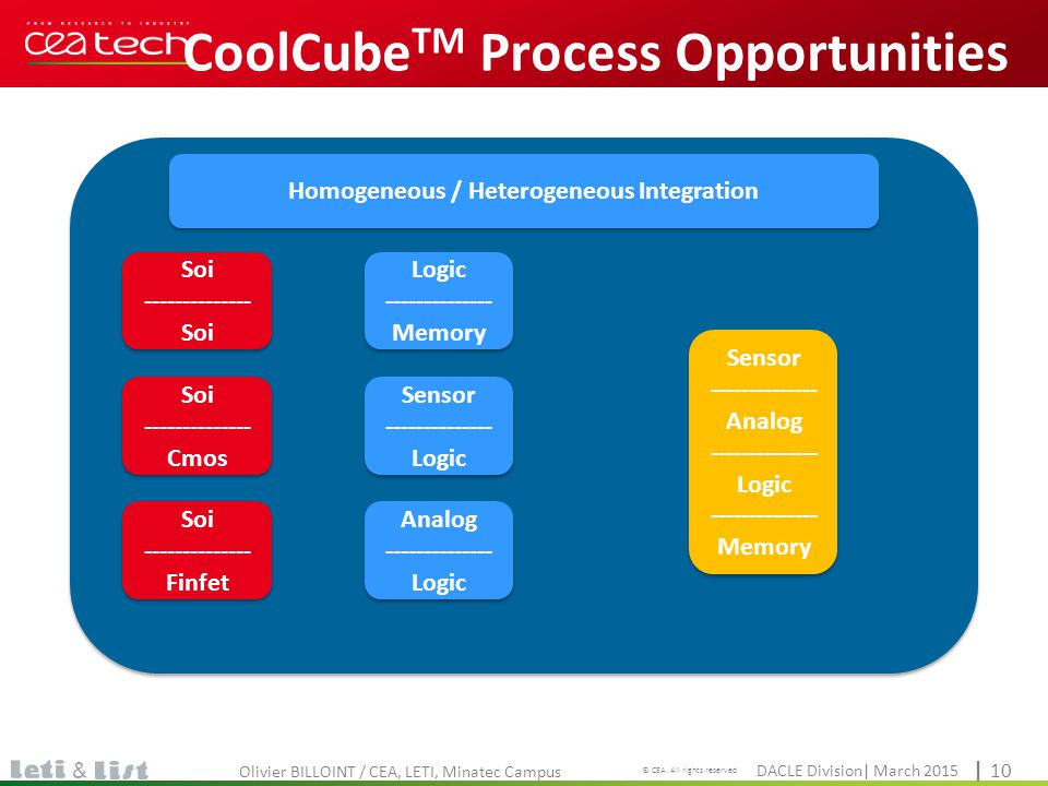 CoolCubeTM Process Opportunities