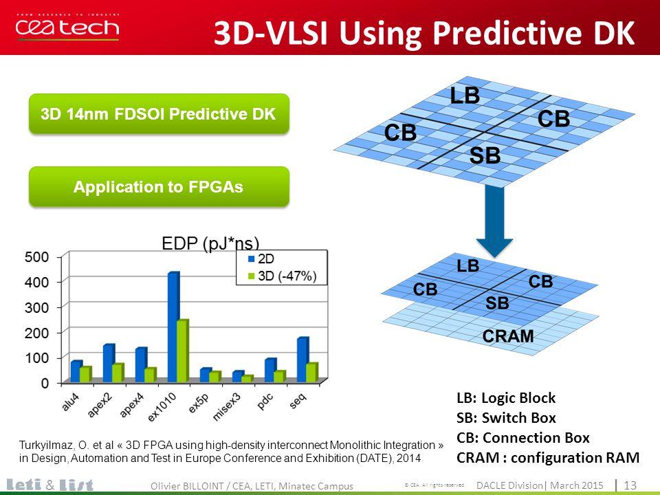 3D-VLSI Using Predictive DK