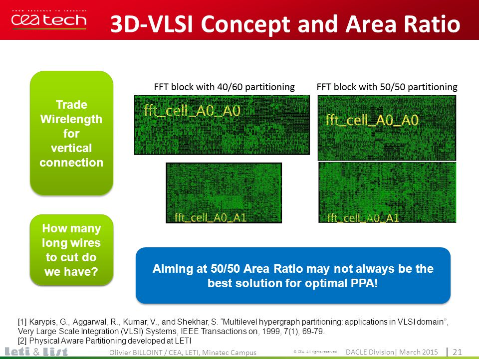 3D-VLSI Concept and Area Ratio