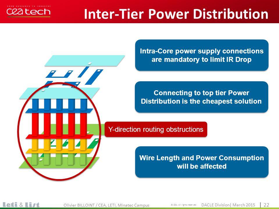 Inter-Tier Power Distribution