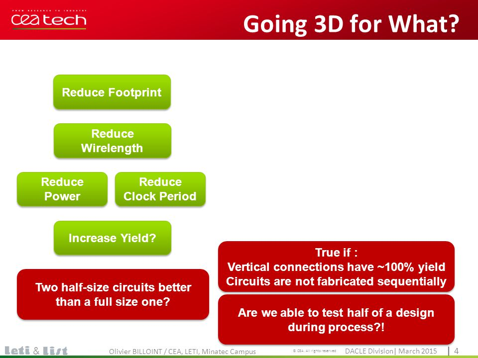 Going 3D for What Reduce Footprint Reduce Wirelength Reduce Power