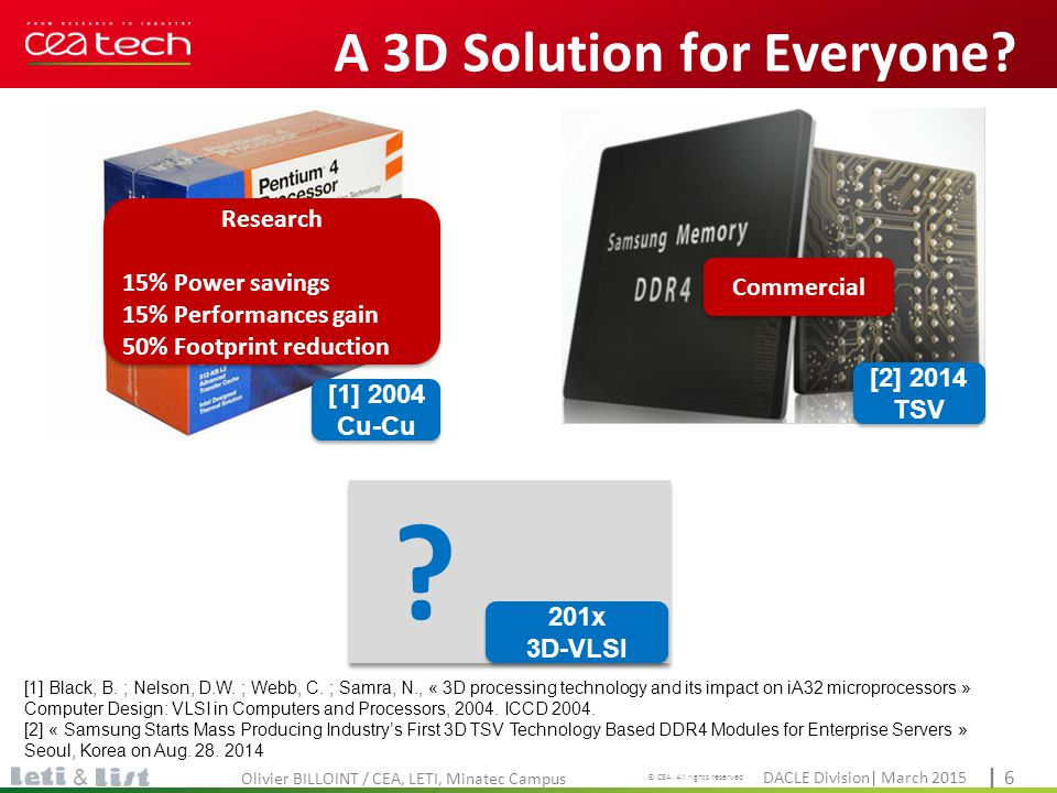 A 3D Solution for Everyone