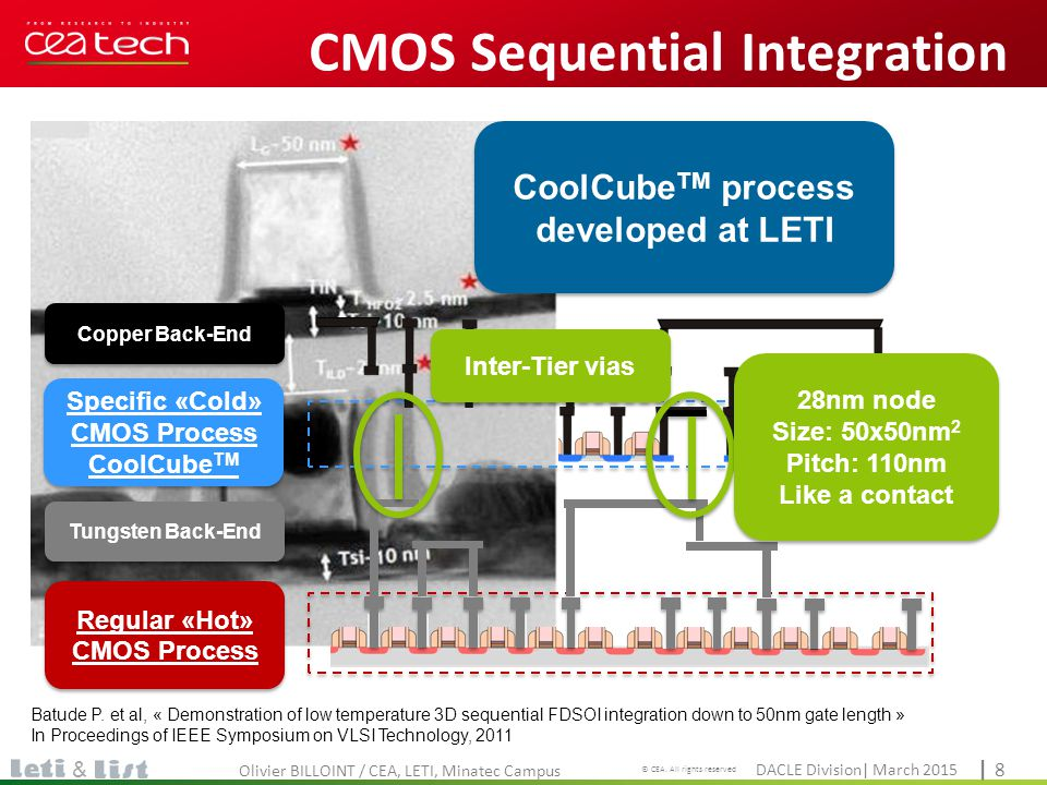 CMOS Sequential Integration