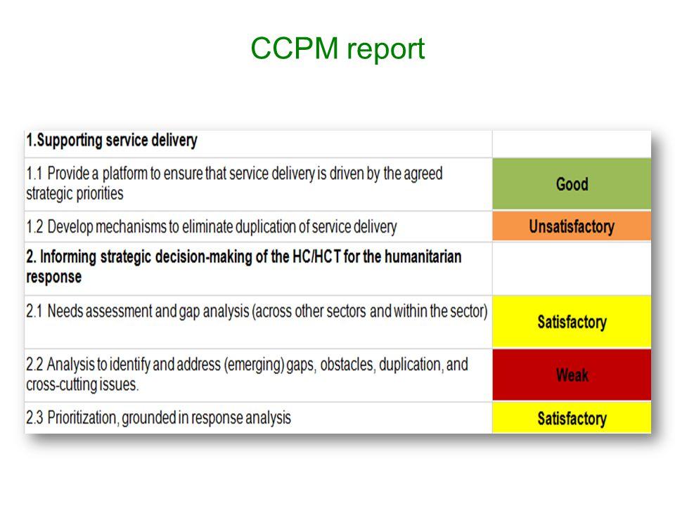 CCPM report