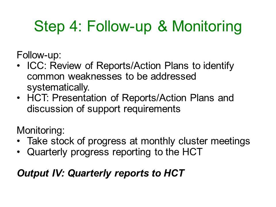 Step 4: Follow-up & Monitoring