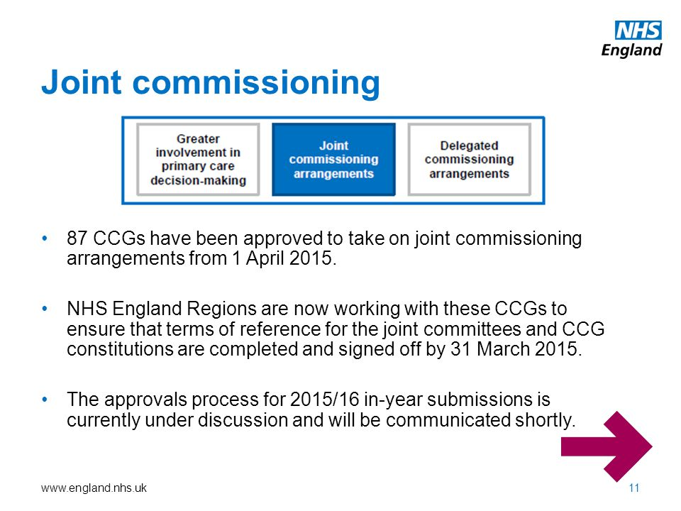 Joint commissioning 87 CCGs have been approved to take on joint commissioning arrangements from 1 April 2015.