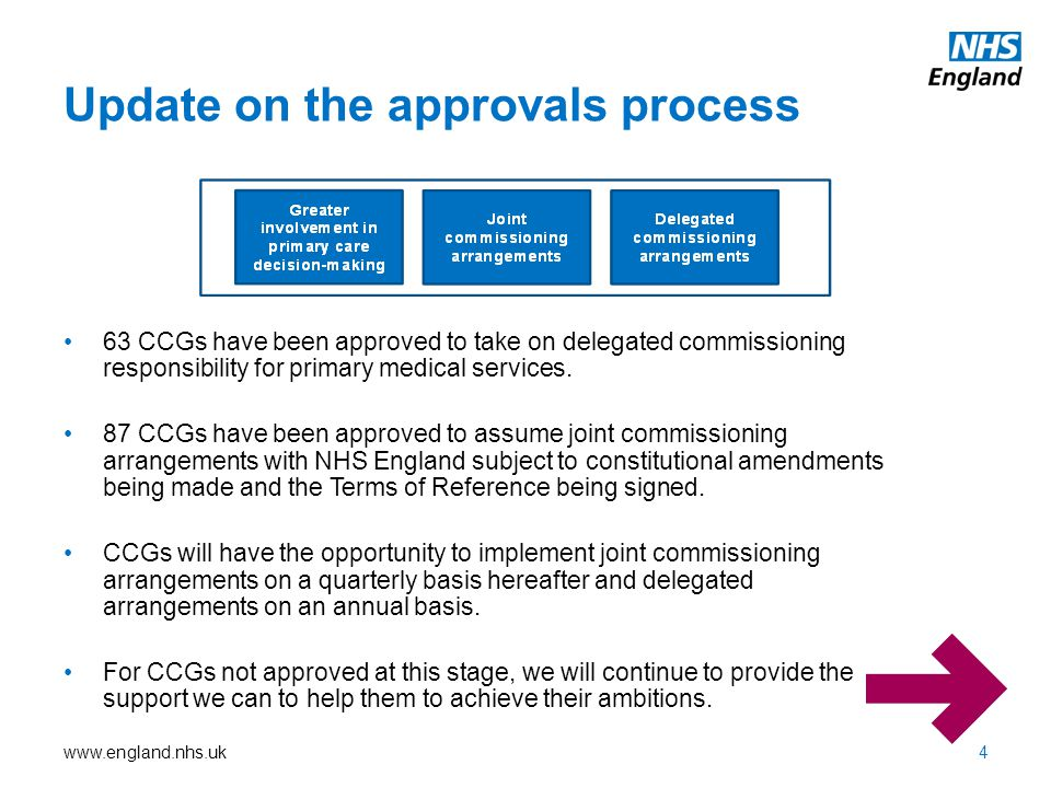 Update on the approvals process