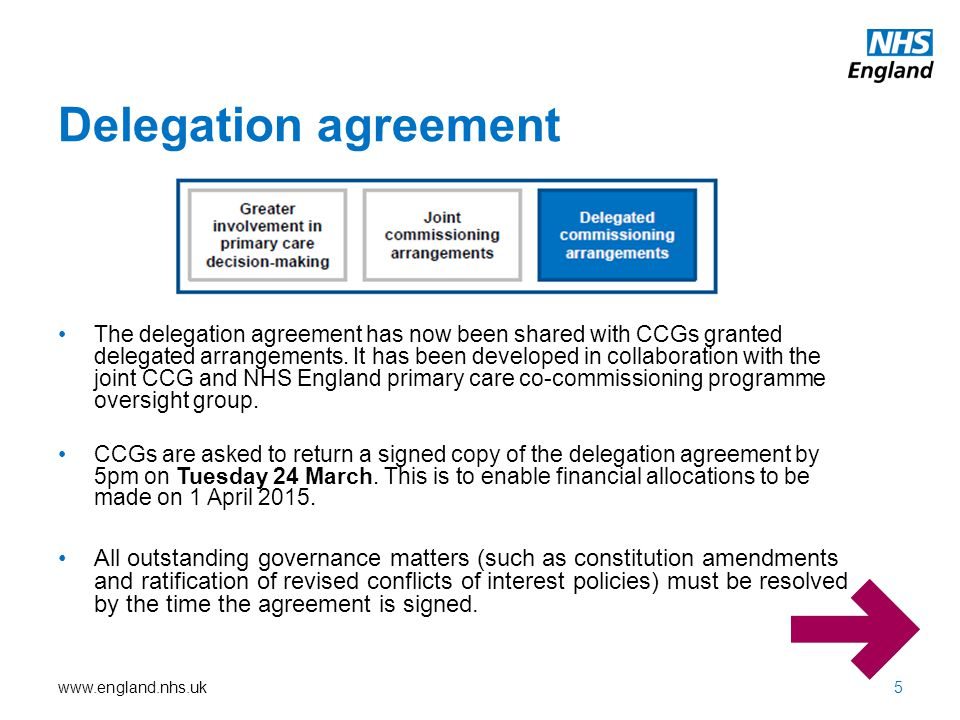Delegation agreement