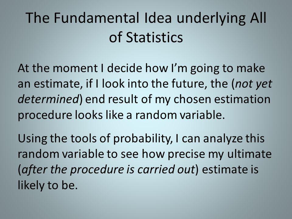 The Fundamental Idea underlying All of Statistics