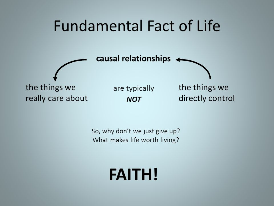 Fundamental Fact of Life