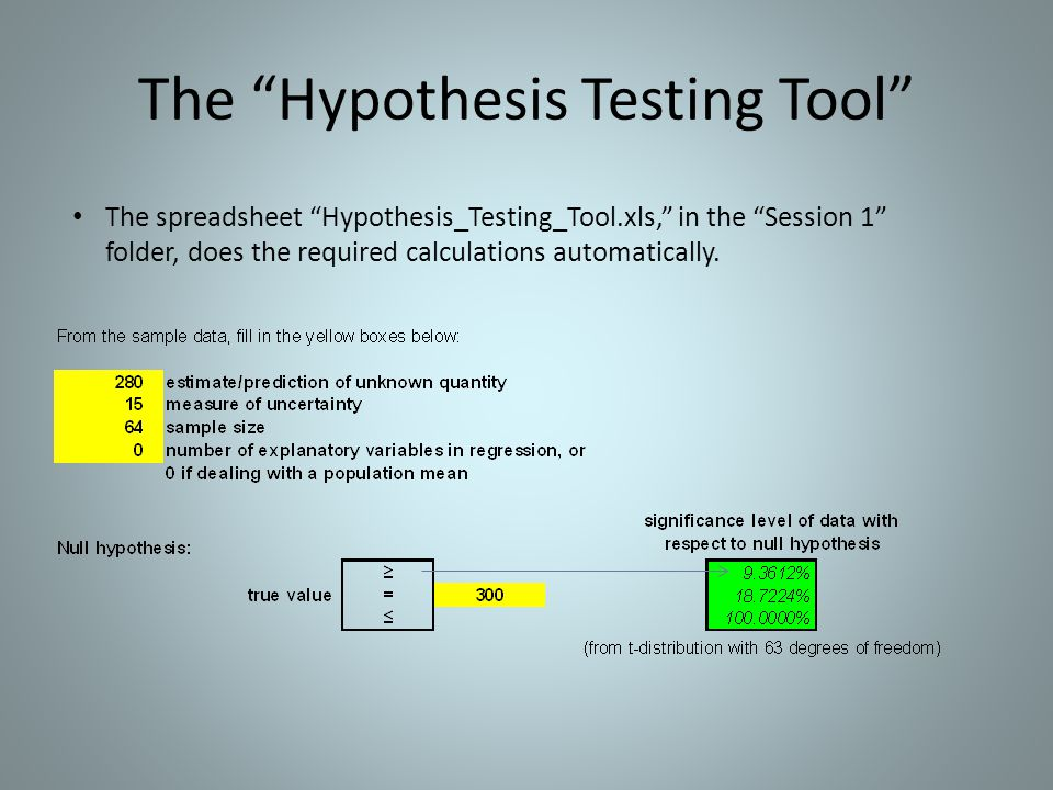 The Hypothesis Testing Tool