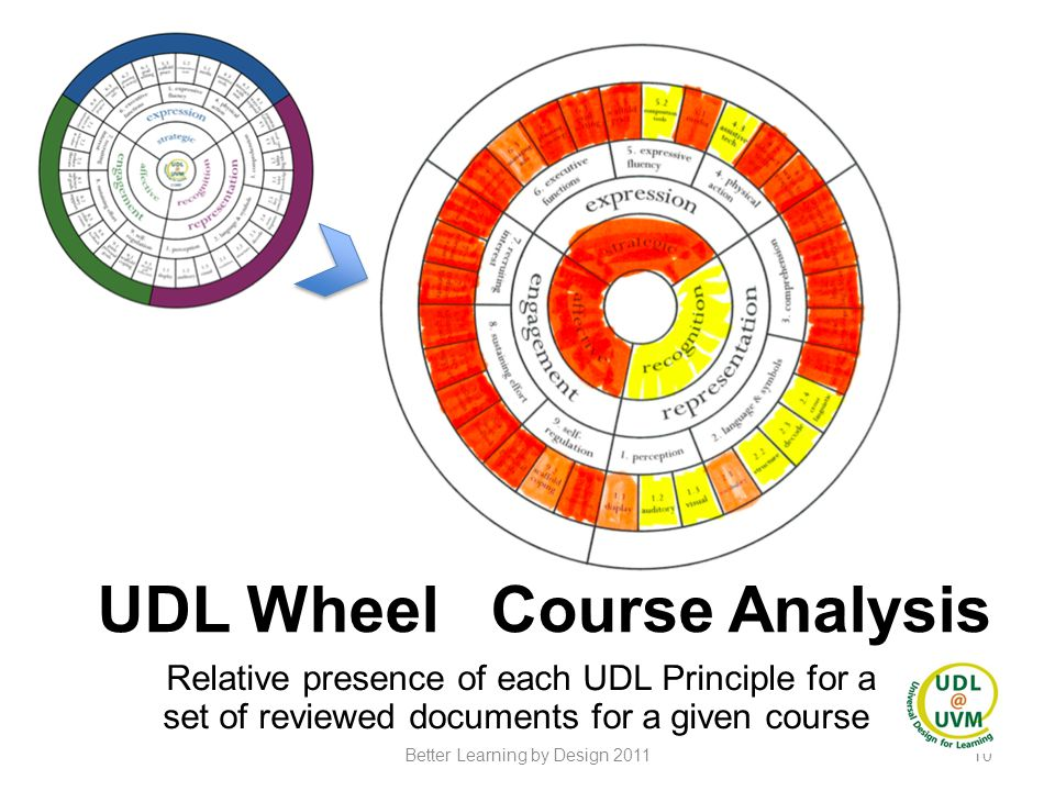 UDL Wheel Course Analysis
