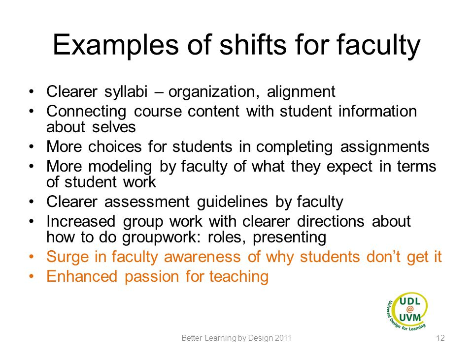 Examples of shifts for faculty