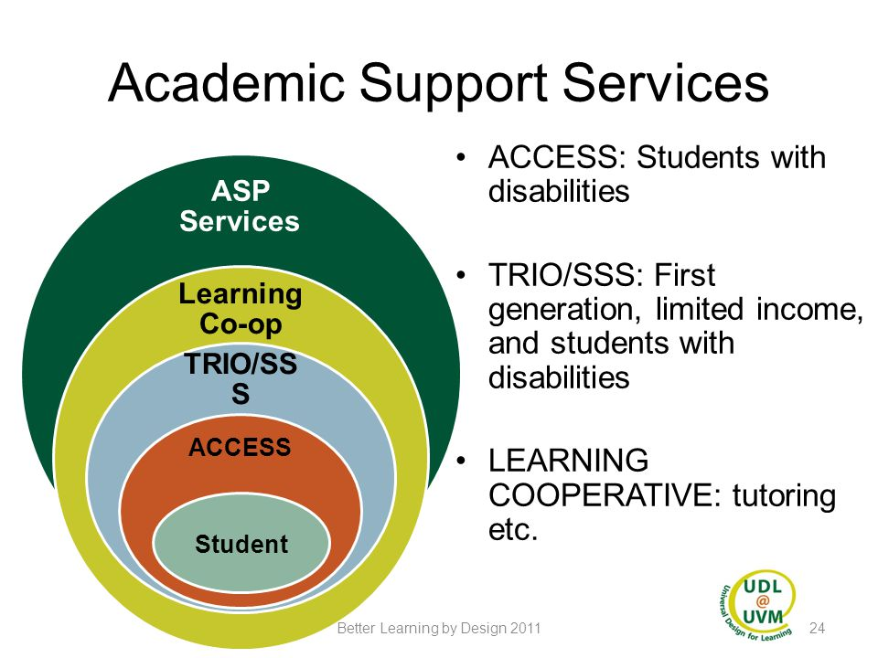 Academic Support Services