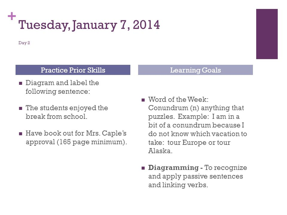 Tuesday, January 7, 2014 Day 2 Practice Prior Skills Learning Goals