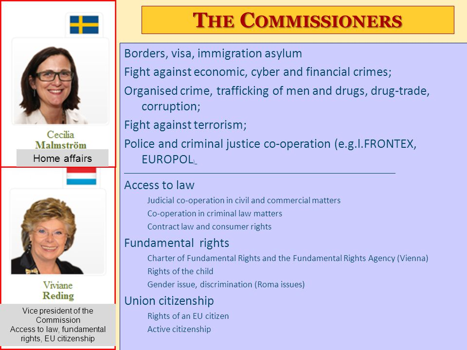The Commissioners Borders, visa, immigration asylum