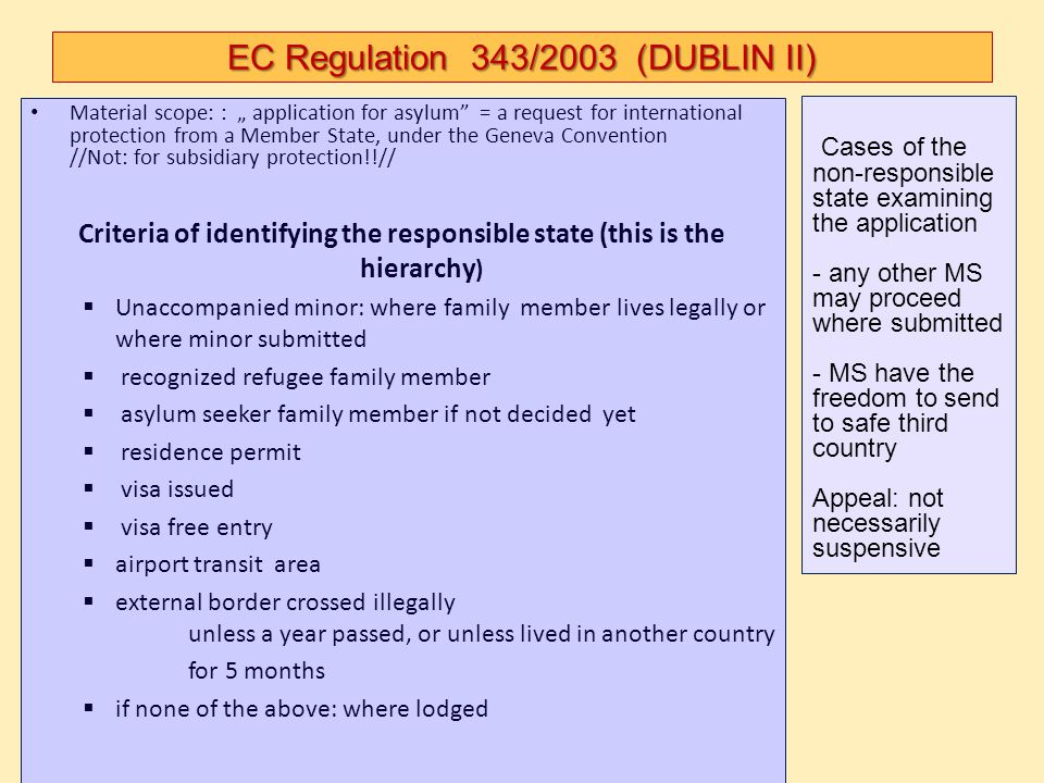 EC Regulation 343/2003 (DUBLIN II)