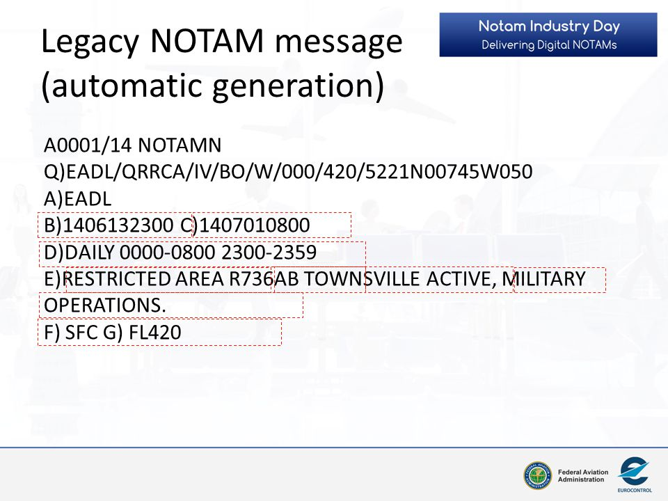 Legacy NOTAM message (automatic generation)