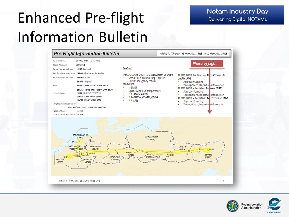 Enhanced Pre-flight Information Bulletin