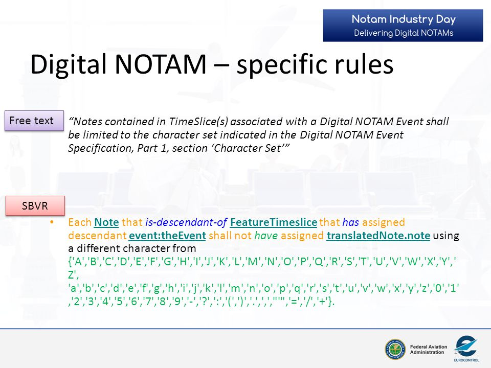 Digital NOTAM – specific rules
