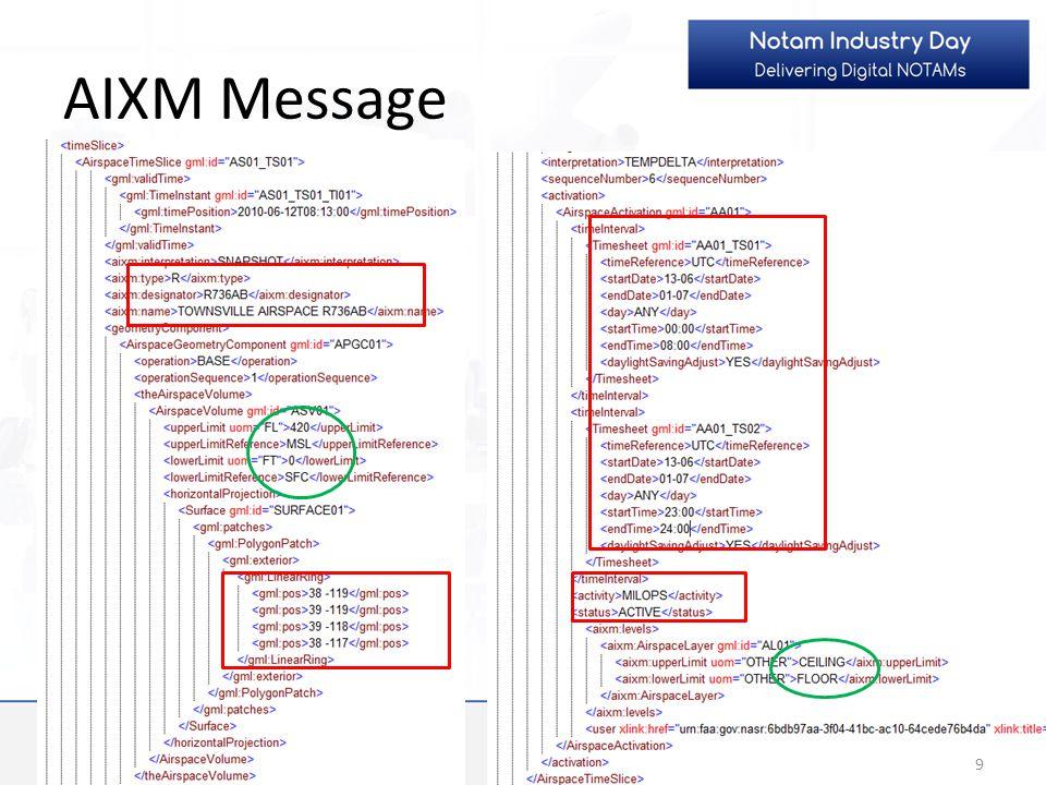 AIXM Message