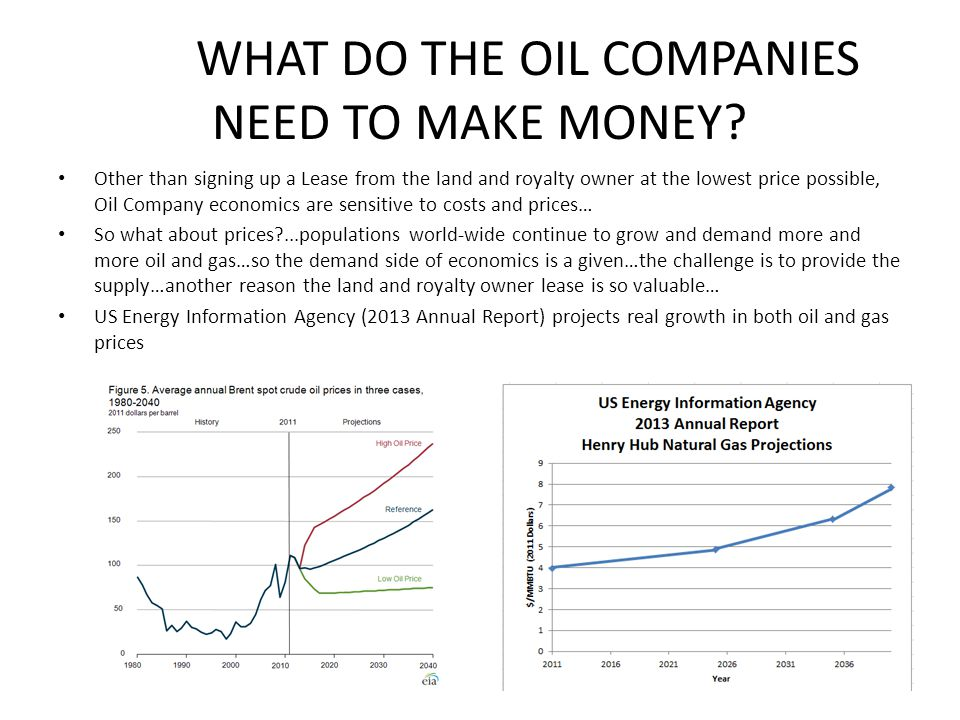 WHAT DO THE OIL COMPANIES NEED TO MAKE MONEY