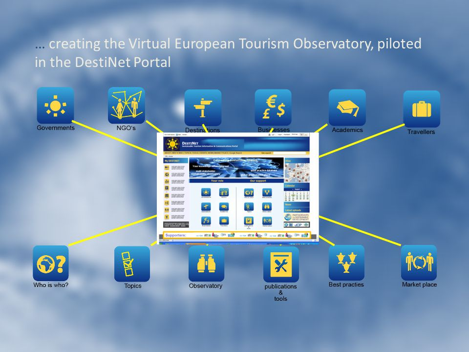… creating the Virtual European Tourism Observatory, piloted in the DestiNet Portal