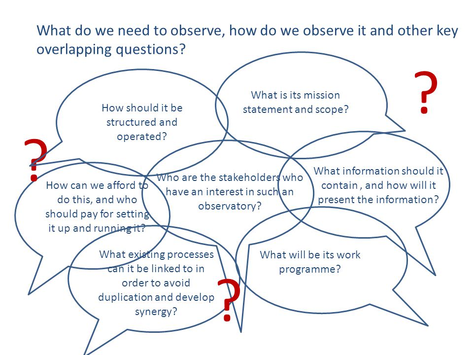 What do we need to observe, how do we observe it and other key overlapping questions