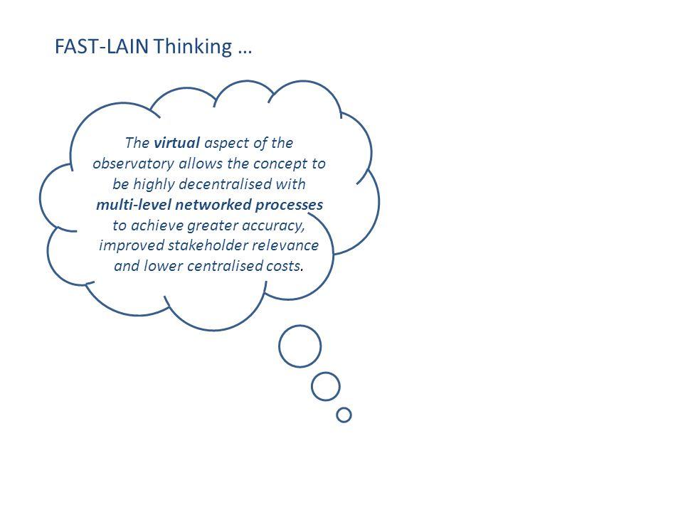 FAST-LAIN Thinking …