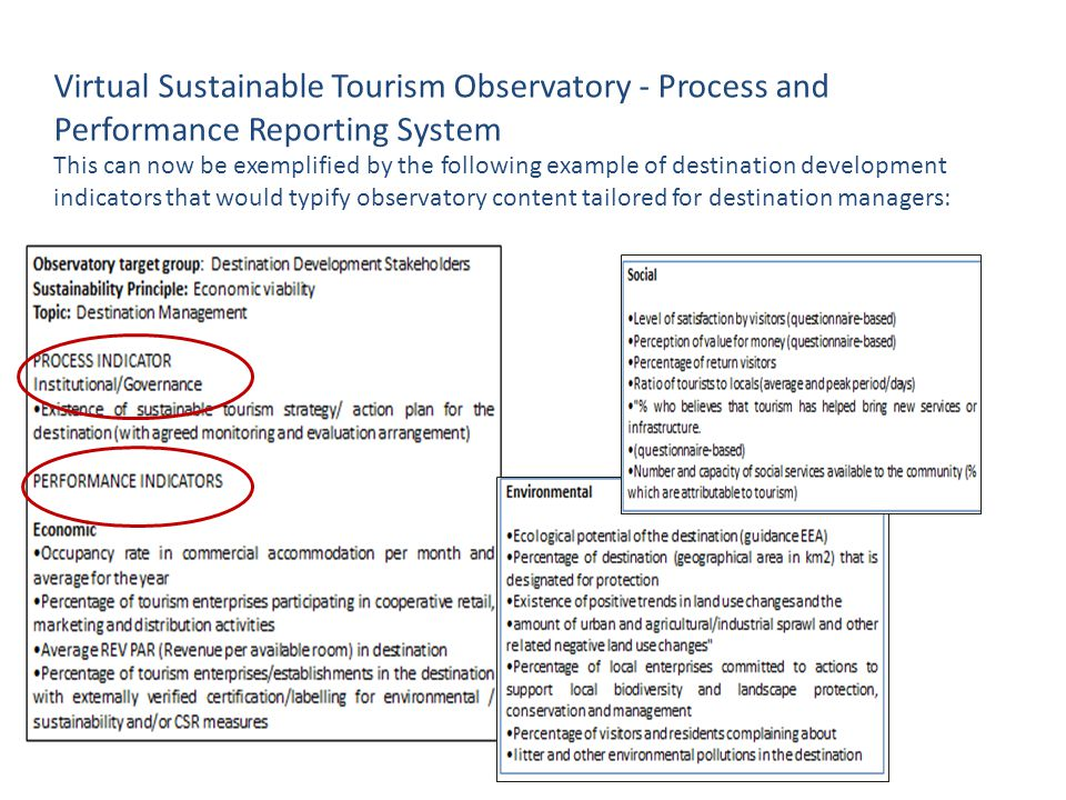 Virtual Sustainable Tourism Observatory - Process and Performance Reporting System