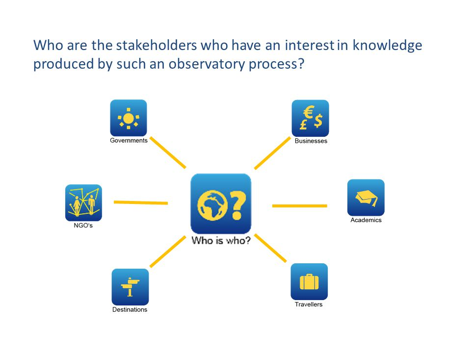 Who are the stakeholders who have an interest in knowledge produced by such an observatory process