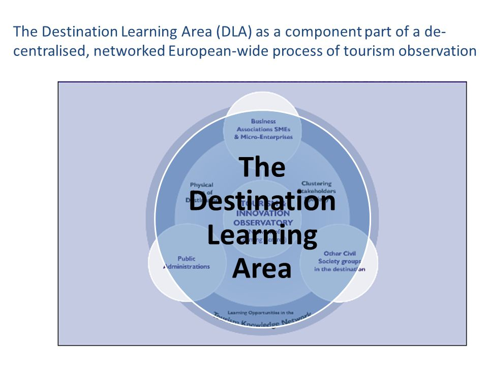The Destination Learning Area