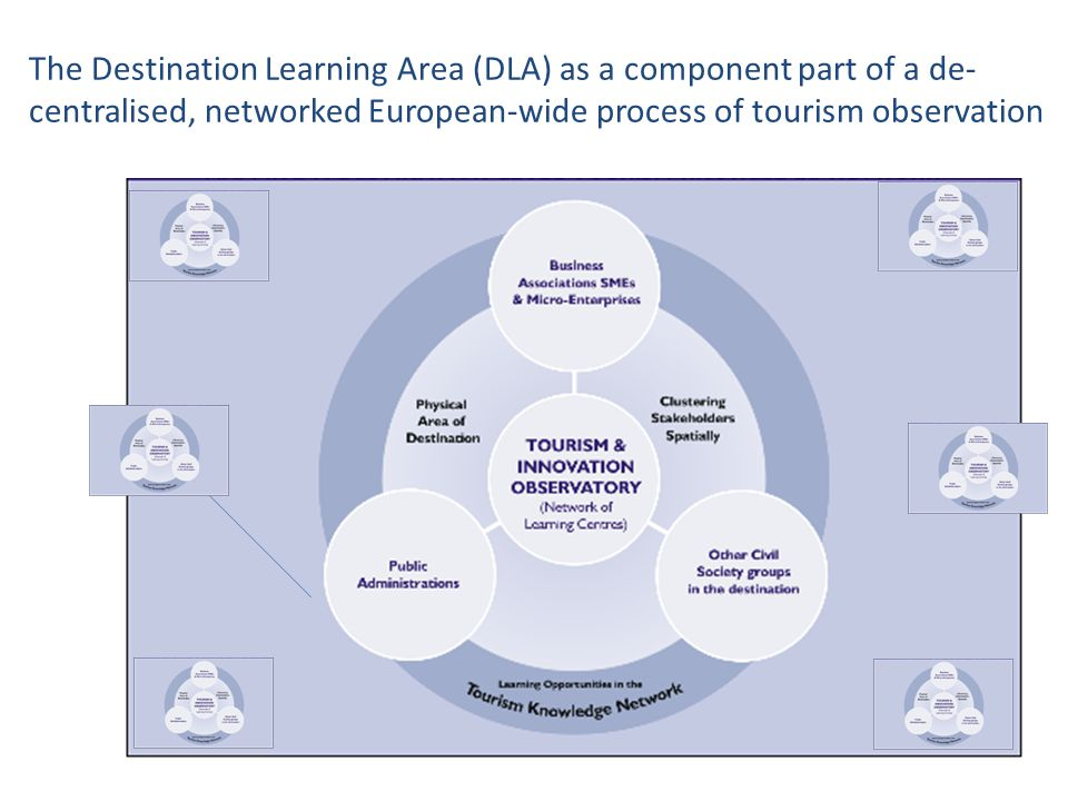 The Destination Learning Area (DLA) as a component part of a de-centralised, networked European-wide process of tourism observation