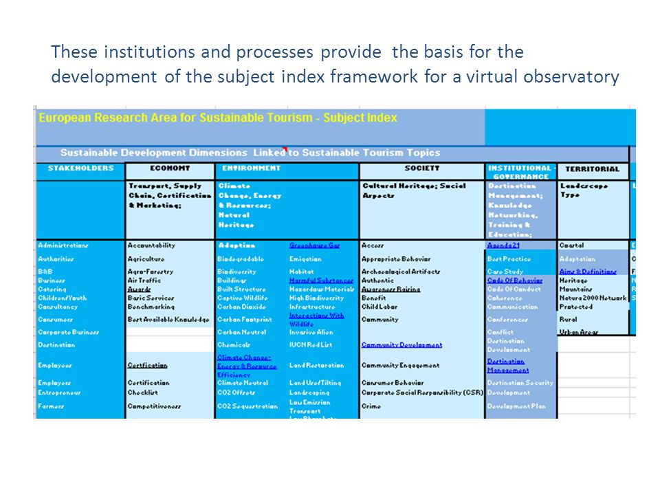 These institutions and processes provide the basis for the development of the subject index framework for a virtual observatory
