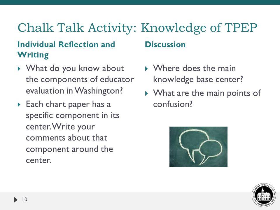 Chalk Talk Activity: Knowledge of TPEP