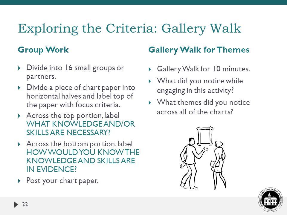 Exploring the Criteria: Gallery Walk
