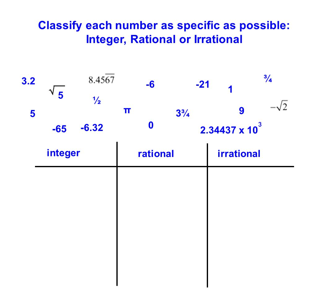 Classify each number as specific as possible: Integer, Rational or Irrational