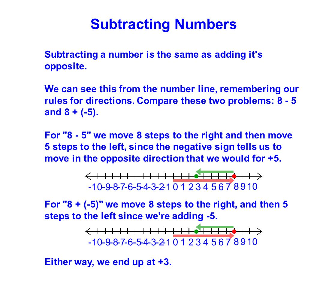 Subtracting Numbers Subtracting a number is the same as adding it s opposite.