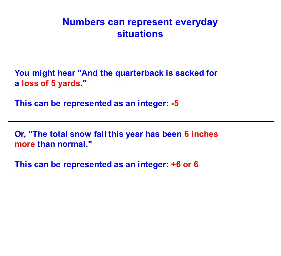 Numbers can represent everyday situations