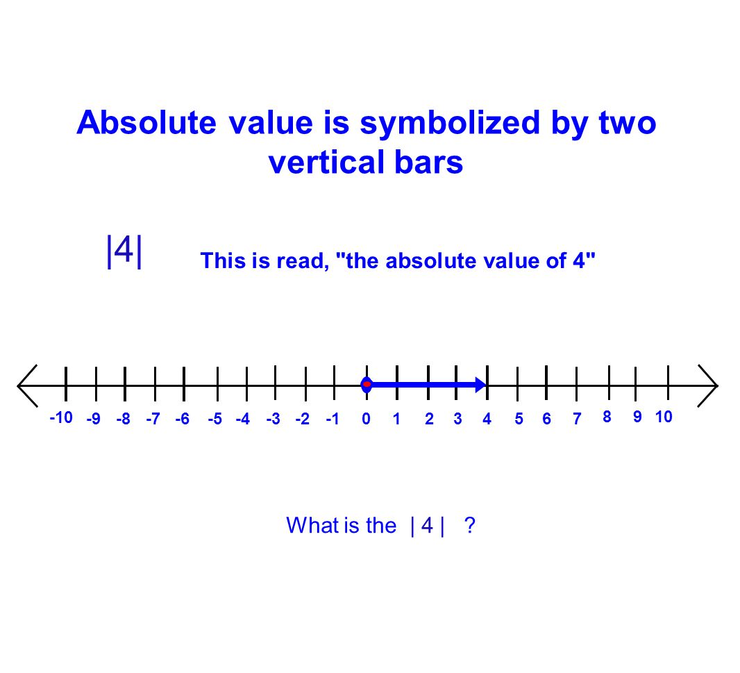 Absolute value is symbolized by two vertical bars