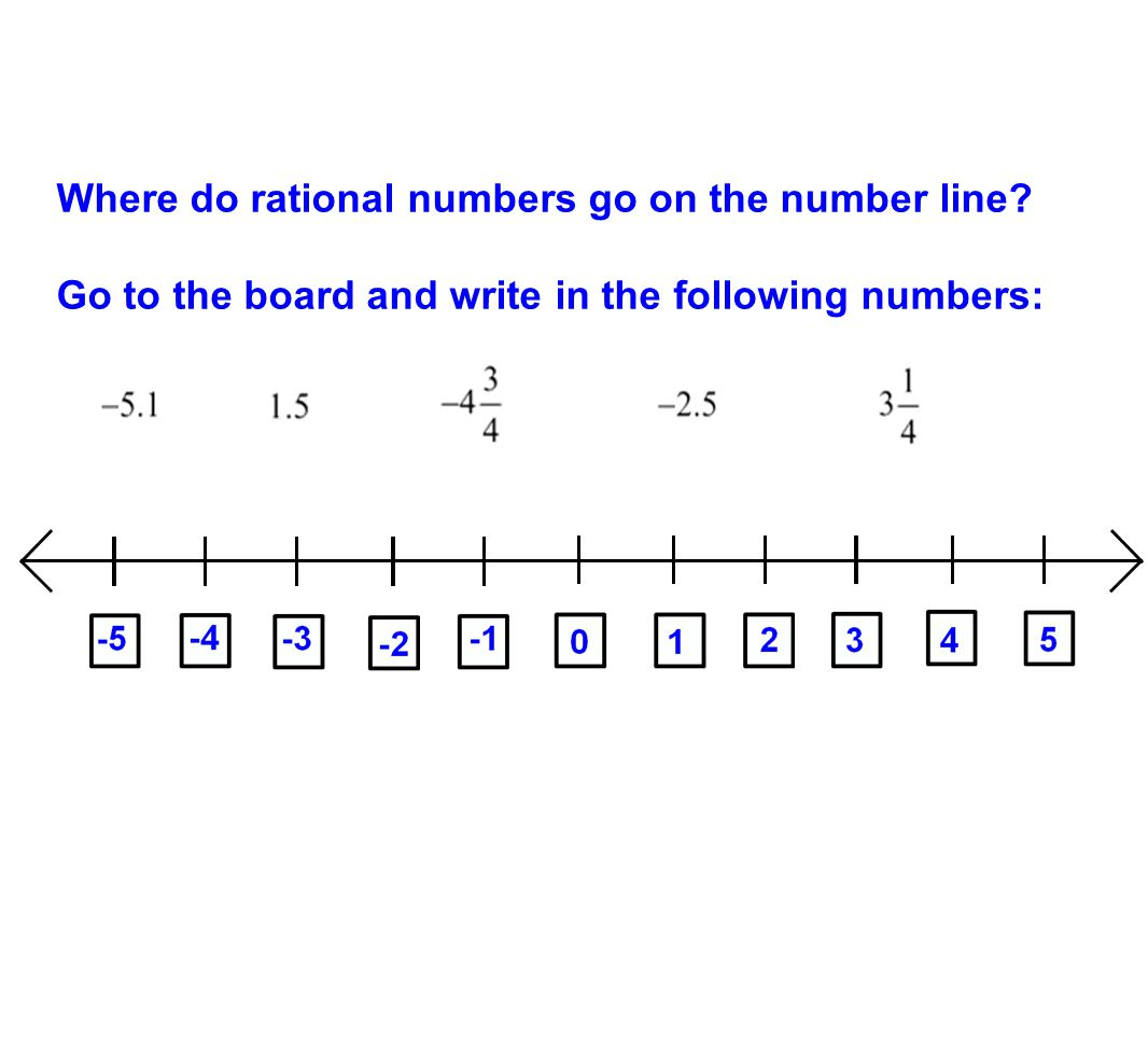 Where do rational numbers go on the number line
