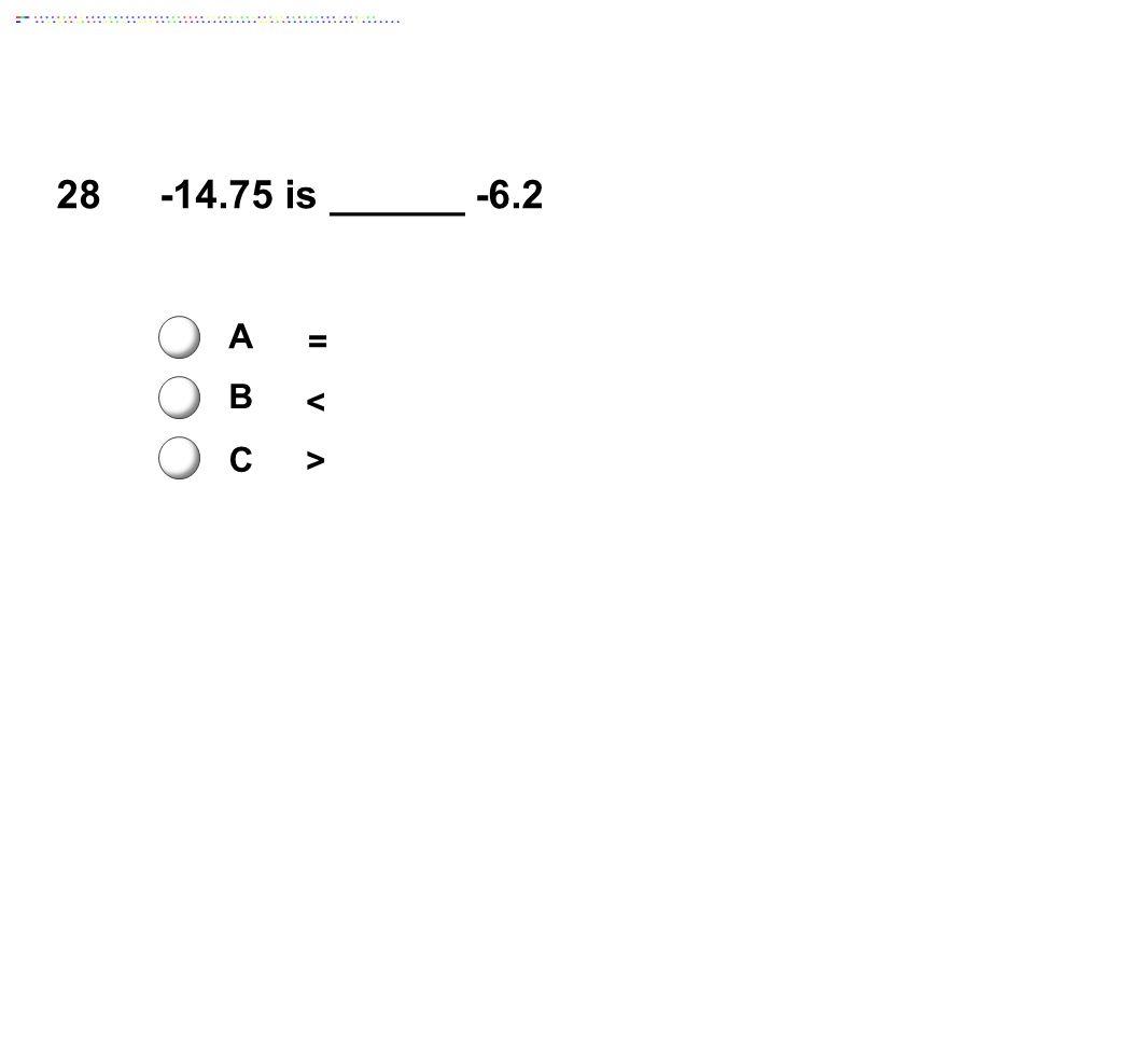 28 -14.75 is ______ -6.2 A = B < C > Answer: B
