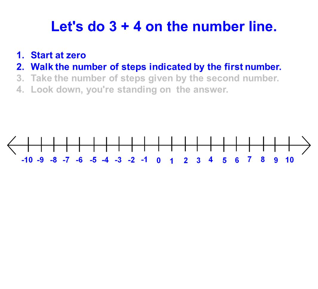 Let s do 3 + 4 on the number line.