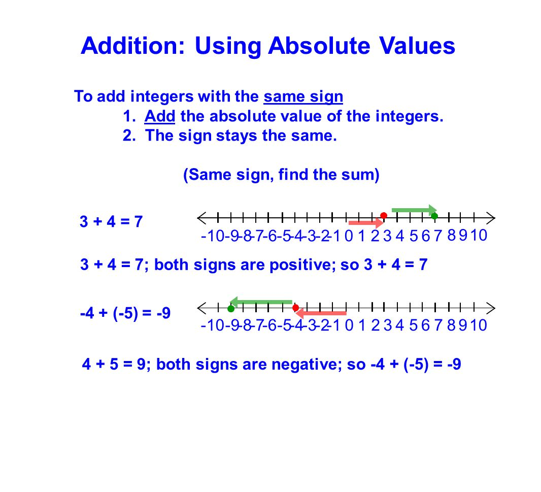 Addition: Using Absolute Values (Same sign, find the sum)