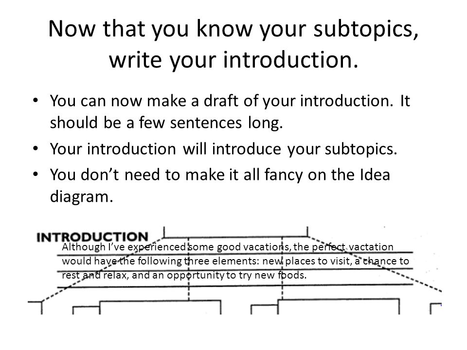 Now that you know your subtopics, write your introduction.