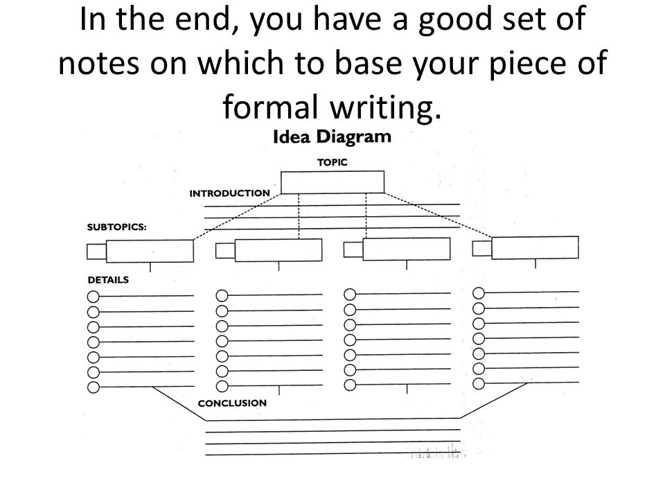 In the end, you have a good set of notes on which to base your piece of formal writing.