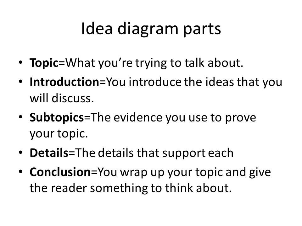 Idea diagram parts Topic=What you're trying to talk about.