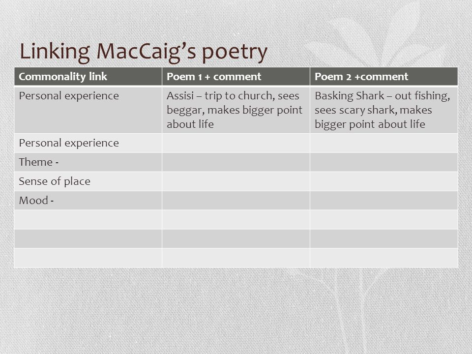 Linking MacCaig's poetry
