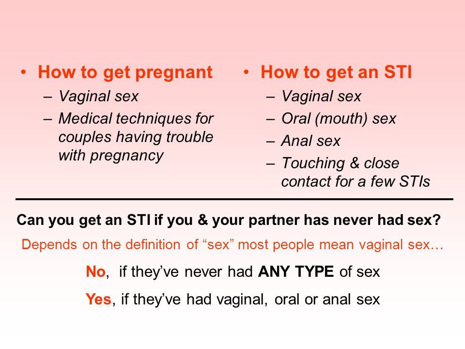 How to get pregnant How to get an STI Vaginal sex