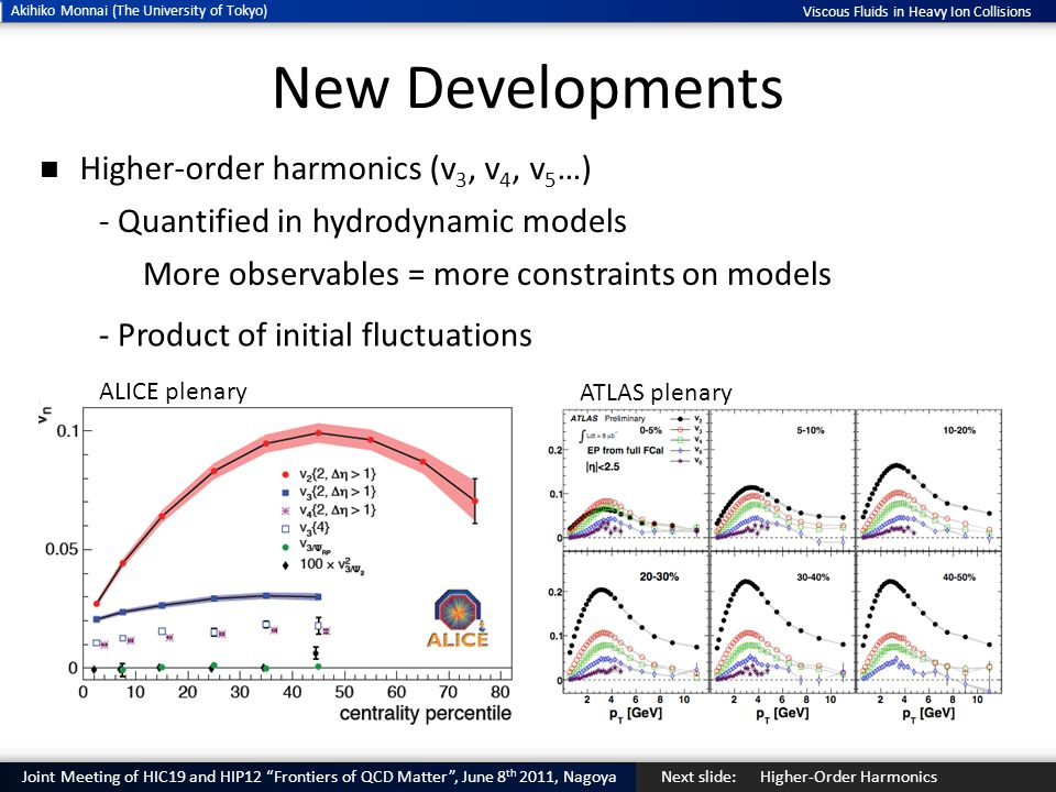 New Developments Higher-order harmonics (v3, v4, v5…)